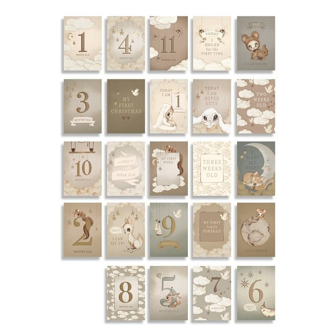 Milestone Cards - Mrs. Mighetto