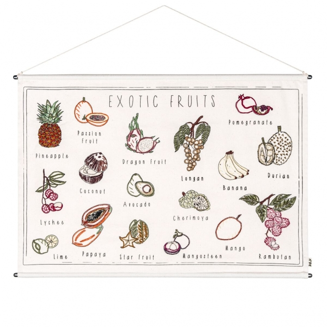 Numero 74 School poster exotic fruits